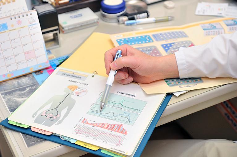 当院のピル治療方針